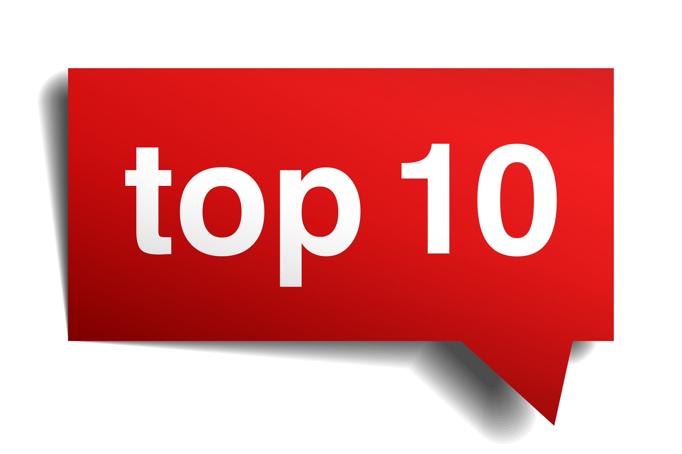 Top 10 Most Visited Websites in Kenya (2019 Research)